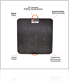 DICA – SafetyTech Outrigger Pads